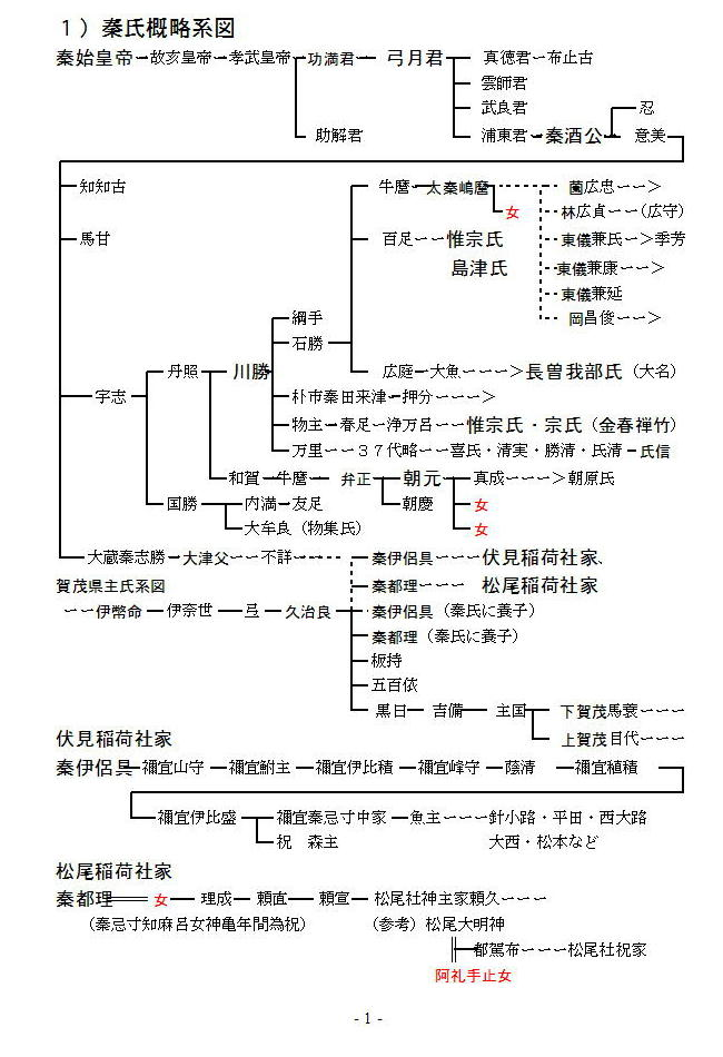 歴史倶楽部・164回例会